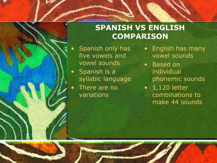 Spanish only has five vowels and vowel sounds