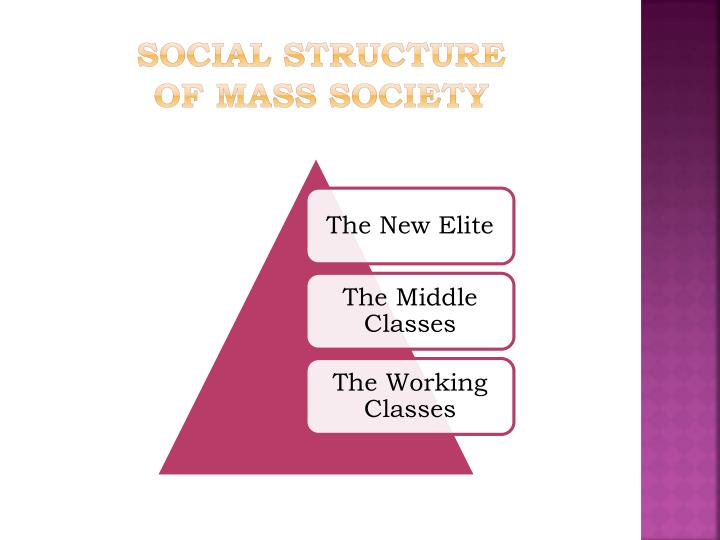 Social structure of mass society