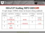 sda up scaling mp2 g03 g09 8 opt steps 338bf time in hours freq added