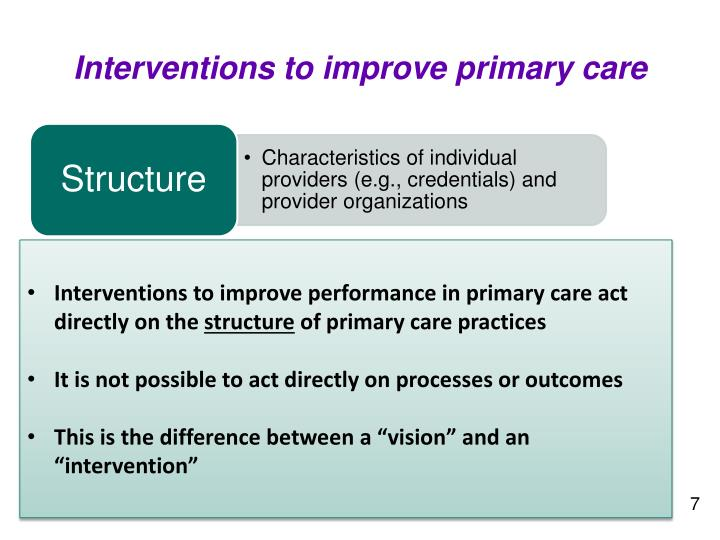Interventions to improve primary care