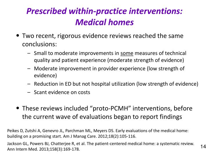 Prescribed within-practice interventions: