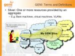 geni terms and definitions2
