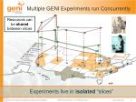 multiple geni experiments run concurrently