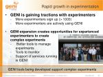 rapid growth in experimentation