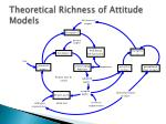 theoretical richness of attitude models
