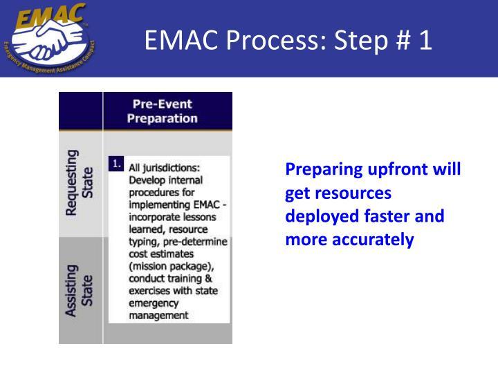 EMAC Process: Step # 1