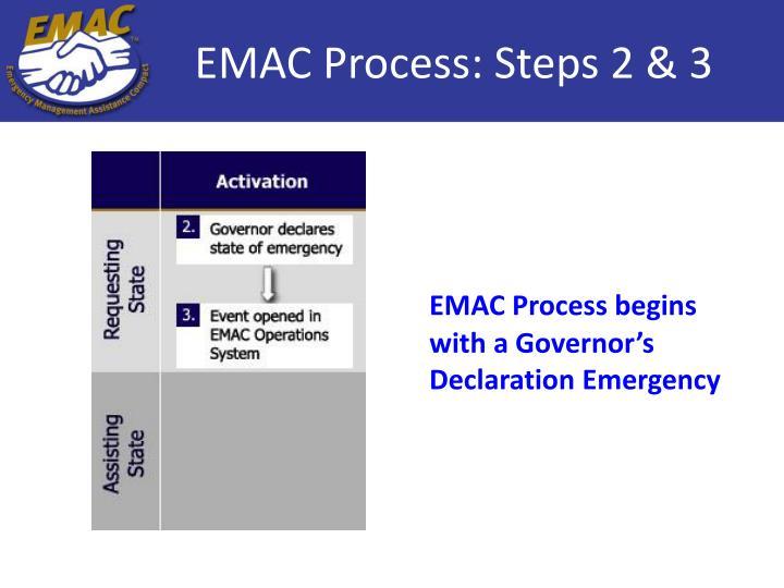 EMAC Process: Steps 2 & 3