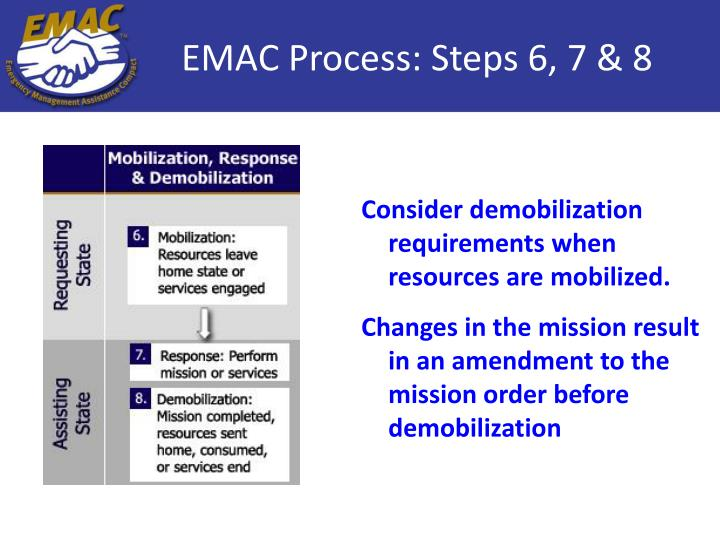 EMAC Process: Steps 6, 7 & 8