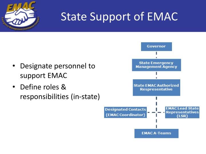State Support of EMAC