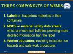 three components of whmis