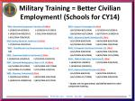 military training better civilian employment schools for cy14