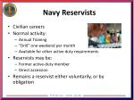 navy reservists