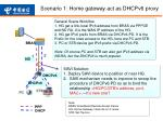 scenario 1 home gateway act as dhcpv6 proxy