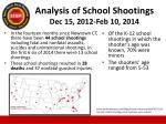 analysis of school shootings dec 15 2012 feb 10 2014