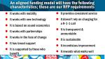 an aligned funding model will have the following characteristics these are our rfp requirements