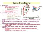 terms from energy