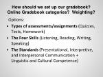 how should we set up our gradebook online gradebook categories weighting