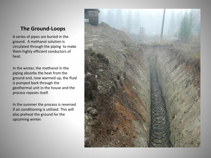 The Ground-Loops