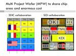 multi project wafer mpw to share chip area and enormous cost
