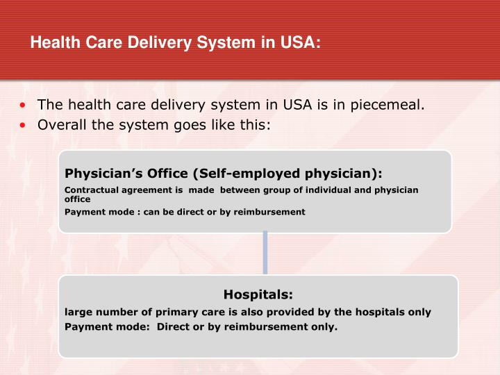 health care delivery system in the The convenience clinic model of health care delivery fits intrepid's urban life care strategic initiative and complements its pharmacy delivery systems intrepid holdings adds convenience clinics this article describes a dozen significant advancements in health care delivery that have come about through the evolution of managed care.
