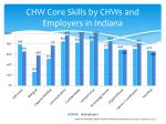 chw core skills by chws and employers in indiana