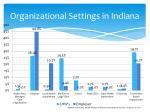 organizational settings in indiana