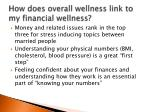 how does overall wellness link to my financial wellness