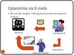 cybercrime via e mails