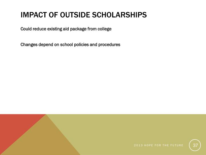 Impact of Outside Scholarships
