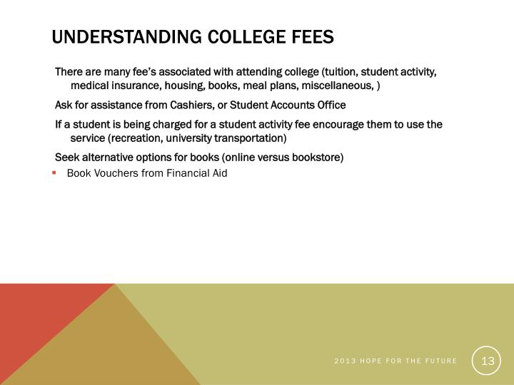Understanding College Fees