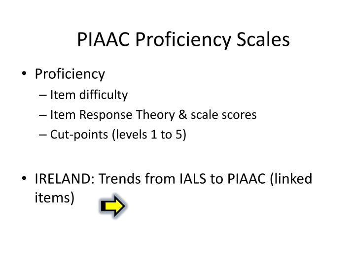 PIAAC Proficiency Scales