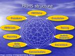 frms structure