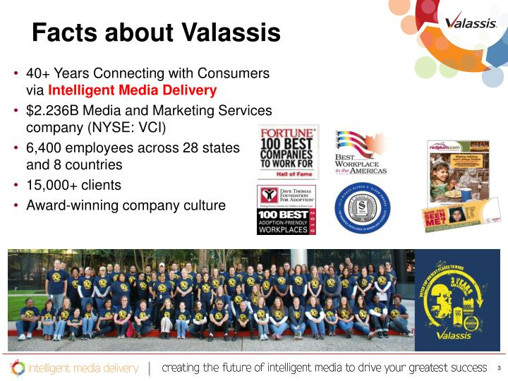 Facts about Valassis