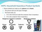 hhps household hazardous product symbols1