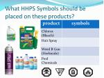 what hhps symbols should be placed on these products