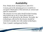 availability5