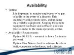 availability7