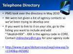 telephone directory1