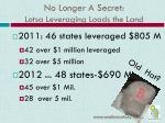 no longer a secret lotsa leveraging loads the land