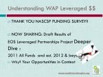 understanding wap leveraged