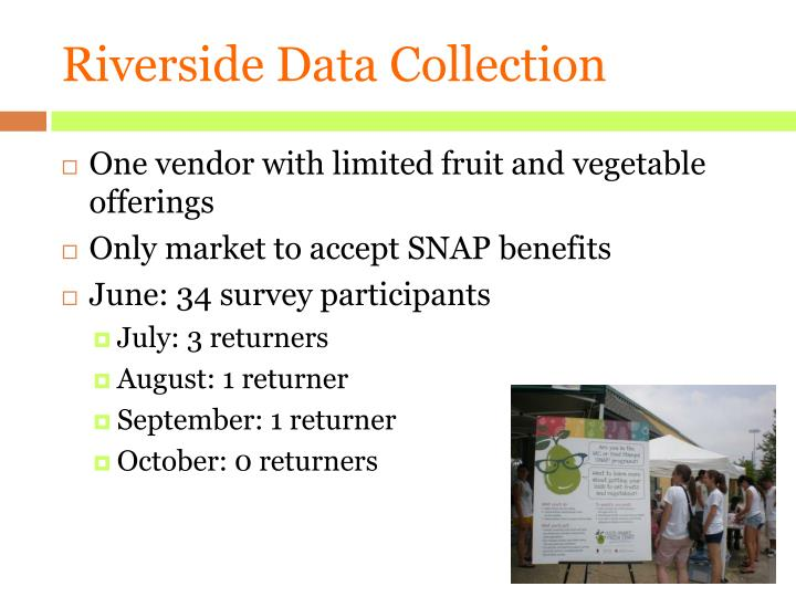Riverside Data Collection