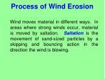process of wind erosion