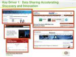 key driver 1 data sharing accelerating discovery and innovation