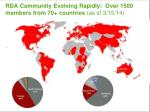 rda community evolving rapidly over 1500 members from 70 countries as of 3 15 14