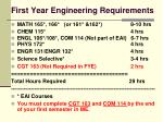 first year engineering requirements