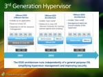 3 rd generation hypervisor