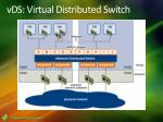 vds virtual distributed switch