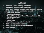 actions1