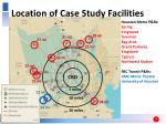 location of case study facilities
