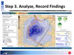 step 3 analyze record findings